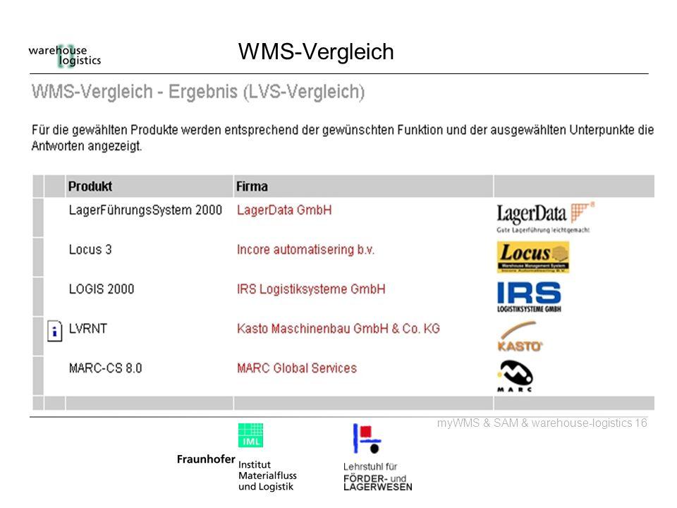myWMS & SAM & warehouse-logistics 16 WMS-Vergleich
