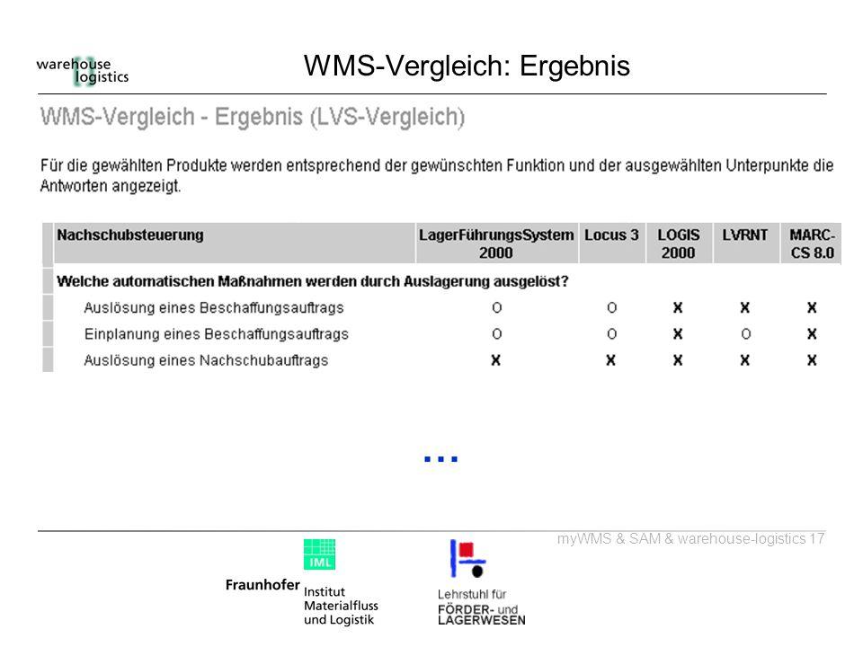 myWMS & SAM & warehouse-logistics 17 WMS-Vergleich: Ergebnis