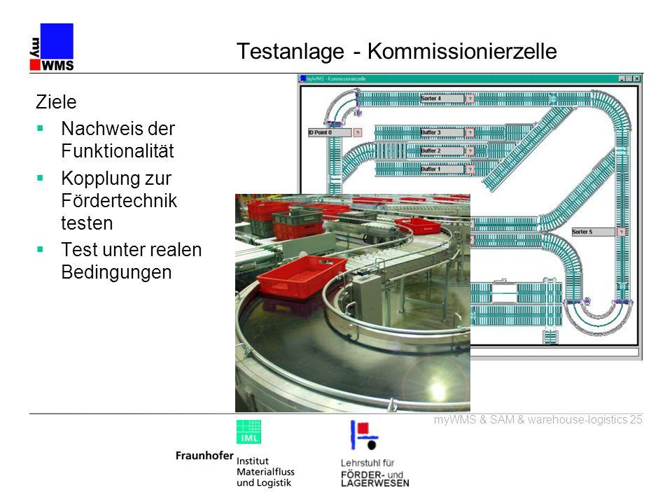 myWMS & SAM & warehouse-logistics 25 Testanlage - Kommissionierzelle Ziele Nachweis der Funktionalität Kopplung zur Fördertechnik testen Test unter re