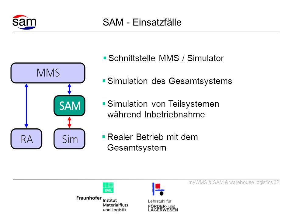 myWMS & SAM & warehouse-logistics 32 Schnittstelle MMS / Simulator Simulation des Gesamtsystems Simulation von Teilsystemen während Inbetriebnahme Rea
