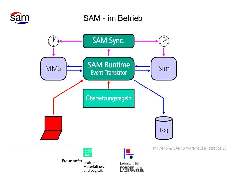 myWMS & SAM & warehouse-logistics 35 SAM - im Betrieb