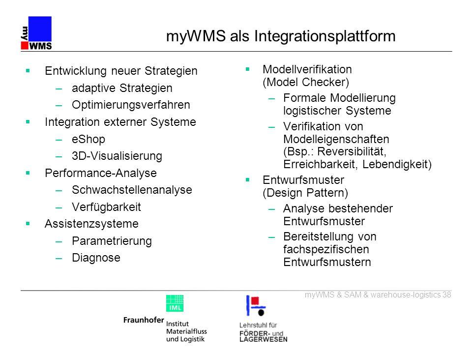 myWMS & SAM & warehouse-logistics 38 myWMS als Integrationsplattform Entwicklung neuer Strategien –adaptive Strategien –Optimierungsverfahren Integrat