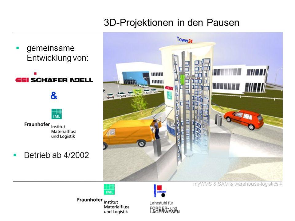 myWMS & SAM & warehouse-logistics 4 3D-Projektionen in den Pausen gemeinsame Entwicklung von: Betrieb ab 4/2002 &