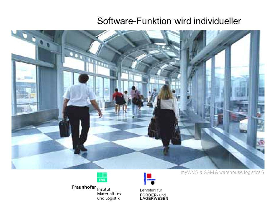 myWMS & SAM & warehouse-logistics 6 Software-Funktion wird individueller