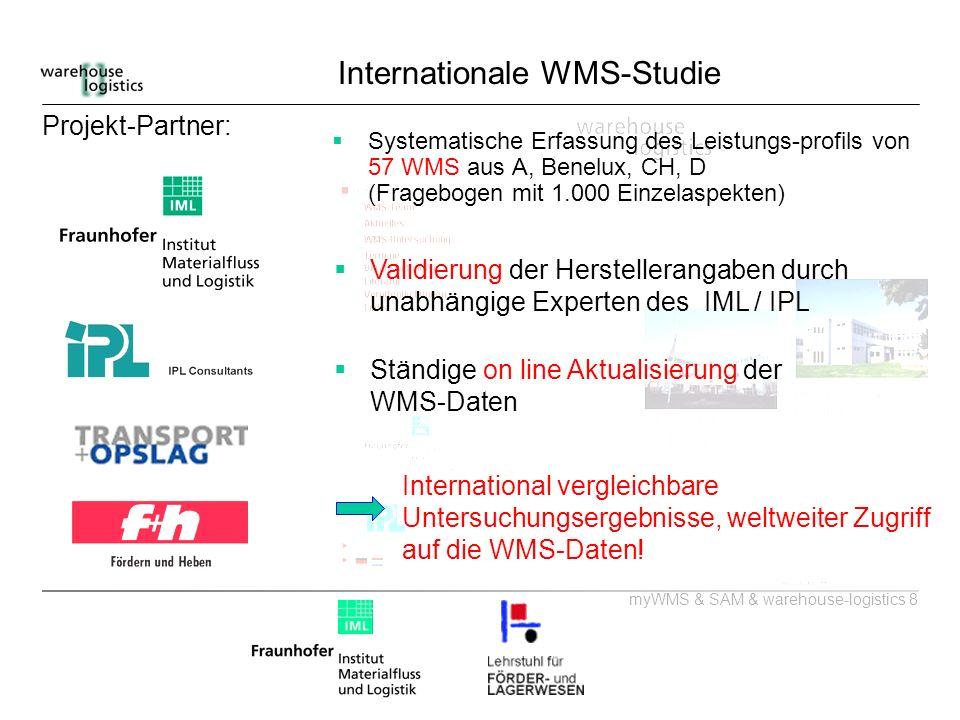 myWMS & SAM & warehouse-logistics 8 Systematische Erfassung des Leistungs-profils von 57 WMS aus A, Benelux, CH, D (Fragebogen mit 1.000 Einzelaspekte