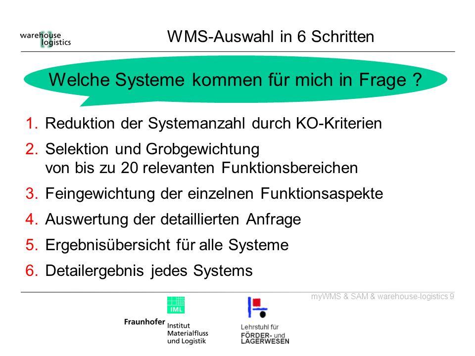 myWMS & SAM & warehouse-logistics 9 Welche Systeme kommen für mich in Frage ? WMS-Auswahl in 6 Schritten 2.Selektion und Grobgewichtung von bis zu 20