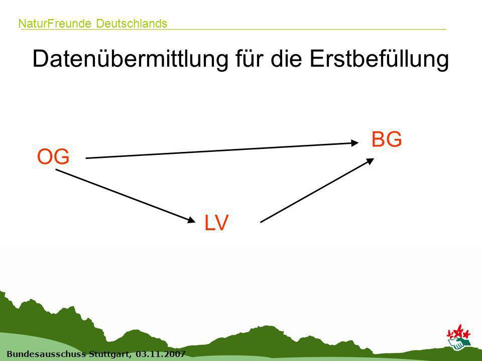 13 Bundesausschuss Stuttgart, 03.11.2007 NaturFreunde Deutschlands Datenübermittlung für die Erstbefüllung OG BG LV