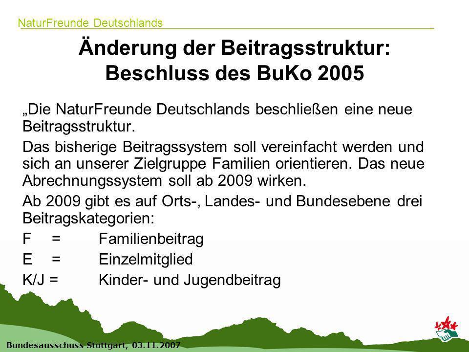 2 Bundesausschuss Stuttgart, 03.11.2007 NaturFreunde Deutschlands Änderung der Beitragsstruktur: Beschluss des BuKo 2005 Die NaturFreunde Deutschlands