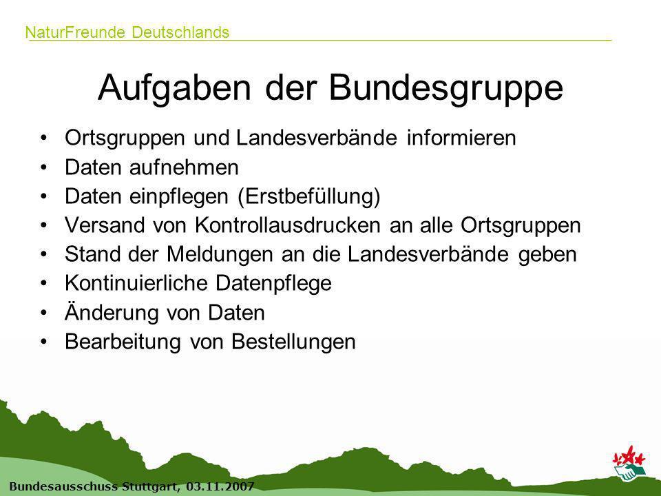 21 Bundesausschuss Stuttgart, 03.11.2007 NaturFreunde Deutschlands Aufgaben der Bundesgruppe Ortsgruppen und Landesverbände informieren Daten aufnehme