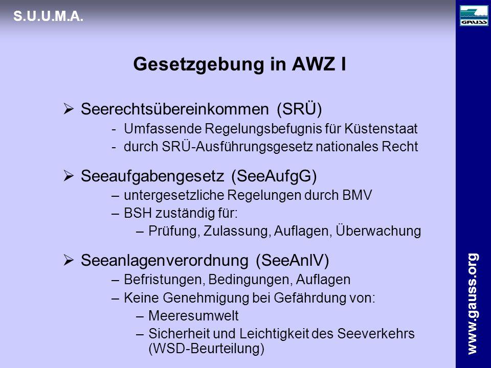 www.gauss.org S.U.U.M.A. Gesetzgebung in AWZ I Seerechtsübereinkommen (SRÜ) -Umfassende Regelungsbefugnis für Küstenstaat -durch SRÜ-Ausführungsgesetz