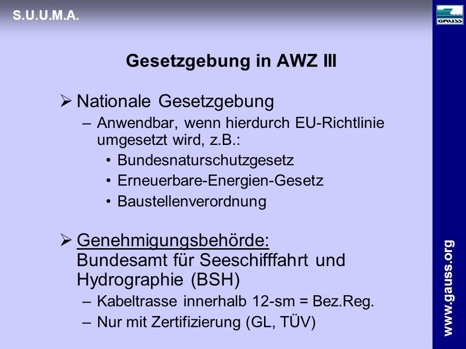 www.gauss.org S.U.U.M.A. Gesetzgebung in AWZ III Nationale Gesetzgebung –Anwendbar, wenn hierdurch EU-Richtlinie umgesetzt wird, z.B.: Bundesnaturschu