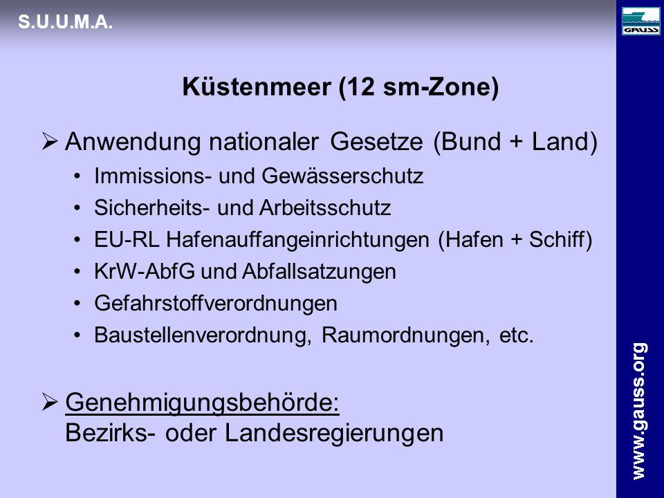 www.gauss.org S.U.U.M.A. Küstenmeer (12 sm-Zone) Anwendung nationaler Gesetze (Bund + Land) Immissions- und Gewässerschutz Sicherheits- und Arbeitssch