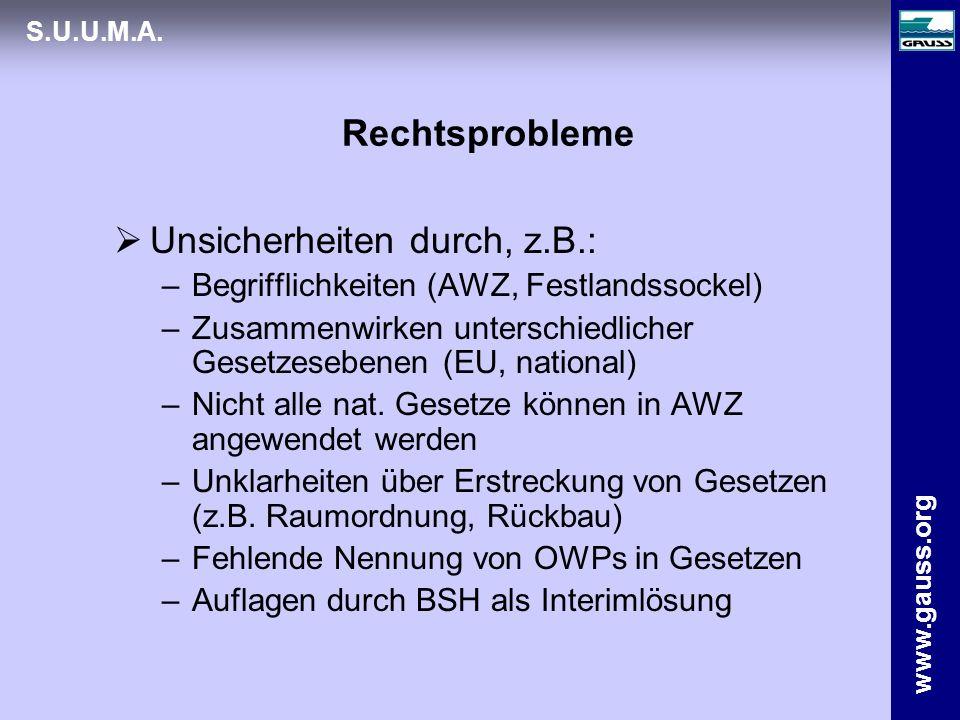 www.gauss.org S.U.U.M.A. Rechtsprobleme Unsicherheiten durch, z.B.: –Begrifflichkeiten (AWZ, Festlandssockel) –Zusammenwirken unterschiedlicher Gesetz
