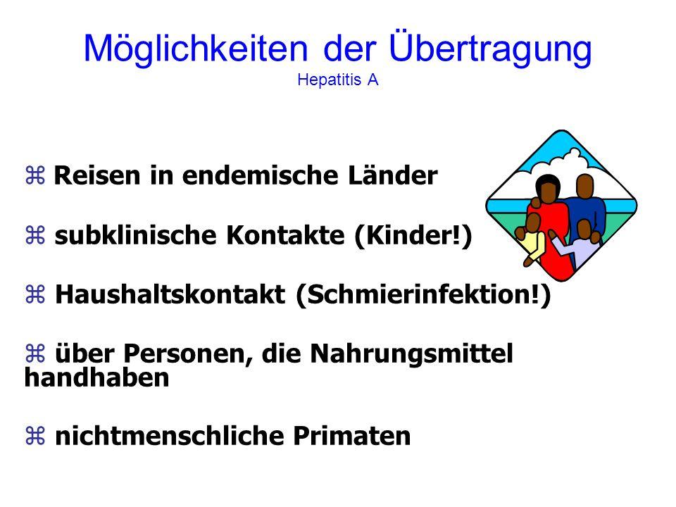 Reisen in endemische Länder z subklinische Kontakte (Kinder!) z Haushaltskontakt (Schmierinfektion!) z über Personen, die Nahrungsmittel handhaben z n