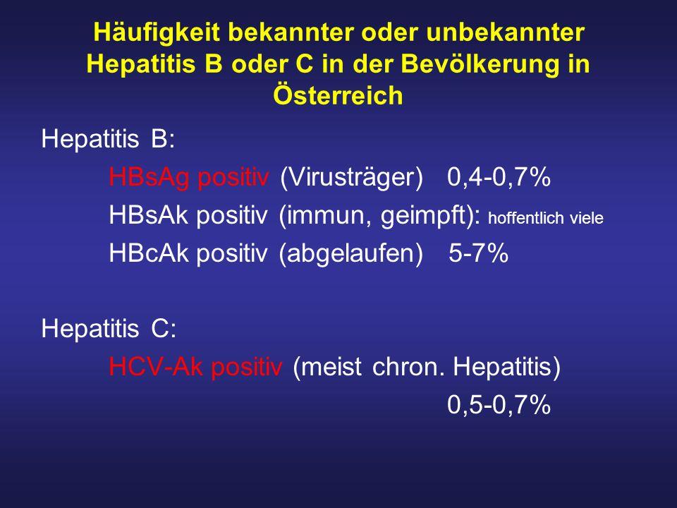 Häufigkeit bekannter oder unbekannter Hepatitis B oder C in der Bevölkerung in Österreich Hepatitis B: HBsAg positiv (Virusträger)0,4-0,7% HBsAk posit