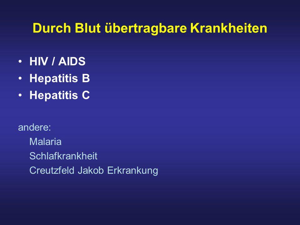 Durch Blut übertragbare Krankheiten HIV / AIDS Hepatitis B Hepatitis C andere: Malaria Schlafkrankheit Creutzfeld Jakob Erkrankung