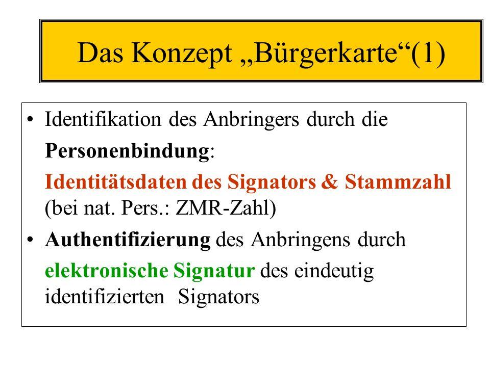 Noch offene Fragen im e-GovG Gebührenschuld: elektronische Anbringen sind schriftliche Eingaben (§ 11 (2) Gebührengesetz 1957) Ausnahme für Anbringen, die mit der Bürgerkarten-Funktion gestellt werden??