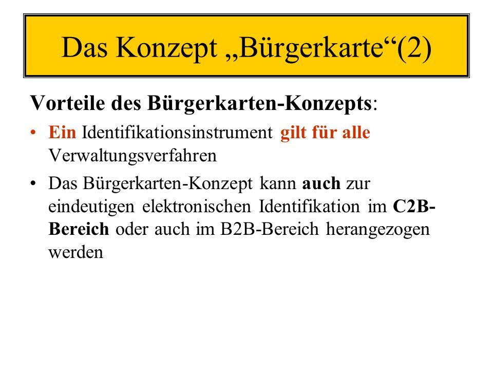 Das Konzept Bürgerkarte(1) Identifikation des Anbringers durch die Personenbindung: Identitätsdaten des Signators & Stammzahl (bei nat. Pers.: ZMR-Zah