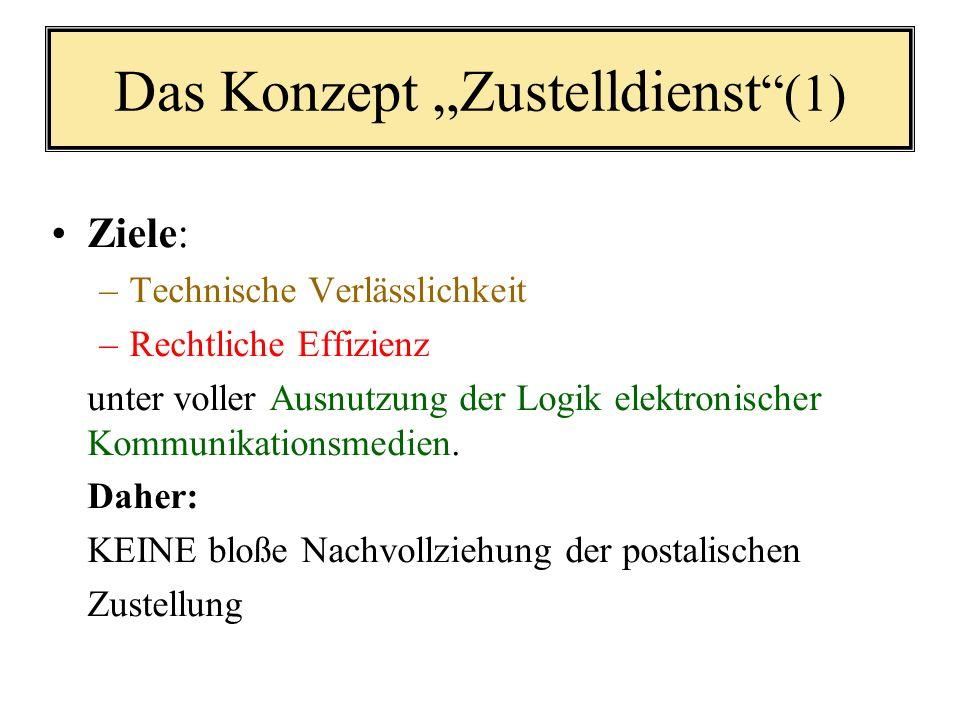 Standardisierung Standardisierte Darstellung von häufig gebrauchten Informationen Z.B.