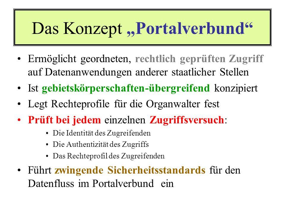 Das Konzept Zustelldienst (2) Mittel: –Anmeldung bei einem elektronischen Zustelldienst mit Hilfe der Bürgerkarte –Zustellung bewirkt durch Verständig
