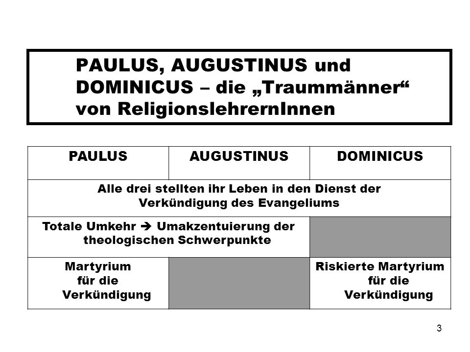 3 PAULUS, AUGUSTINUS und DOMINICUS – die Traummänner von ReligionslehrernInnen PAULUSAUGUSTINUSDOMINICUS Alle drei stellten ihr Leben in den Dienst de