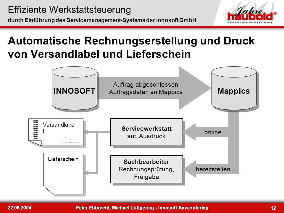 Effiziente Werkstattsteuerung durch Einführung des Servicemanagement-Systems der Innosoft GmbH 12 22.06.2004Peter Ebbrecht, Michael Lüttgering - Innos