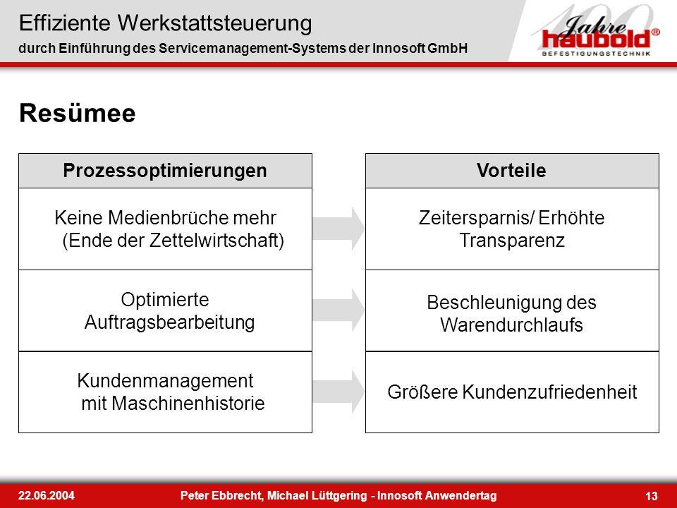 Effiziente Werkstattsteuerung durch Einführung des Servicemanagement-Systems der Innosoft GmbH 13 22.06.2004Peter Ebbrecht, Michael Lüttgering - Innos