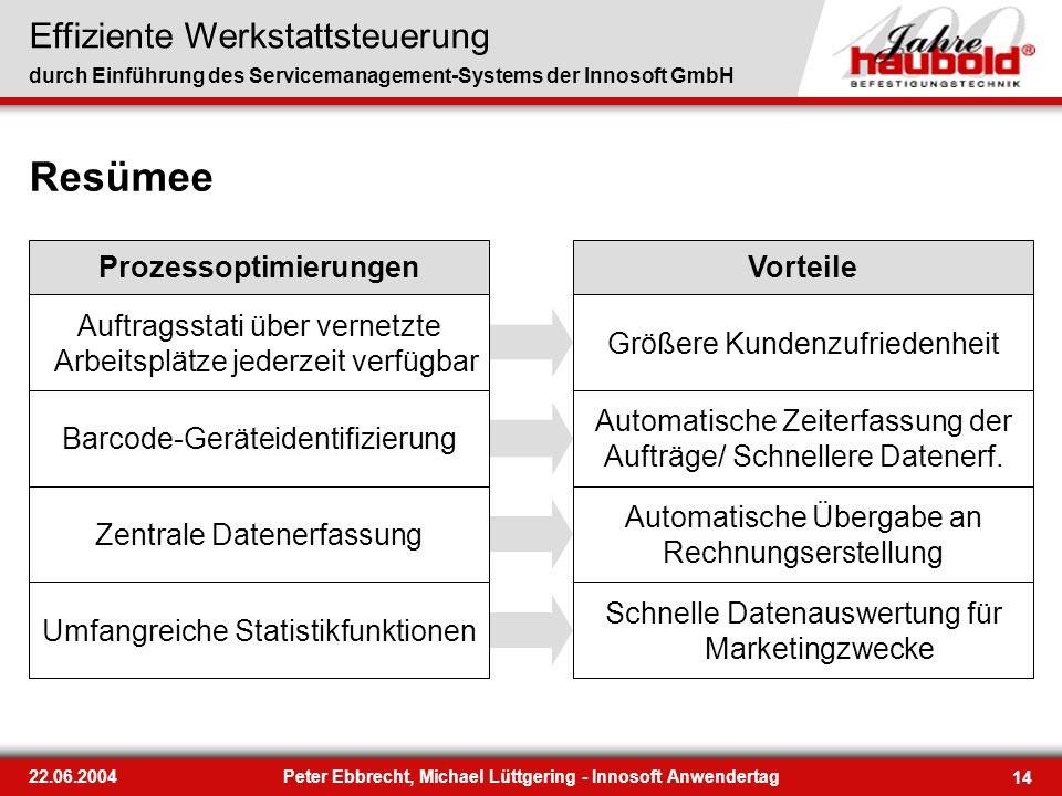 Effiziente Werkstattsteuerung durch Einführung des Servicemanagement-Systems der Innosoft GmbH 14 22.06.2004Peter Ebbrecht, Michael Lüttgering - Innos