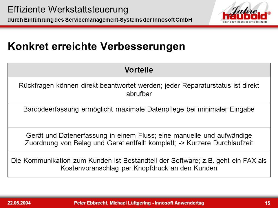 Effiziente Werkstattsteuerung durch Einführung des Servicemanagement-Systems der Innosoft GmbH 15 22.06.2004Peter Ebbrecht, Michael Lüttgering - Innos