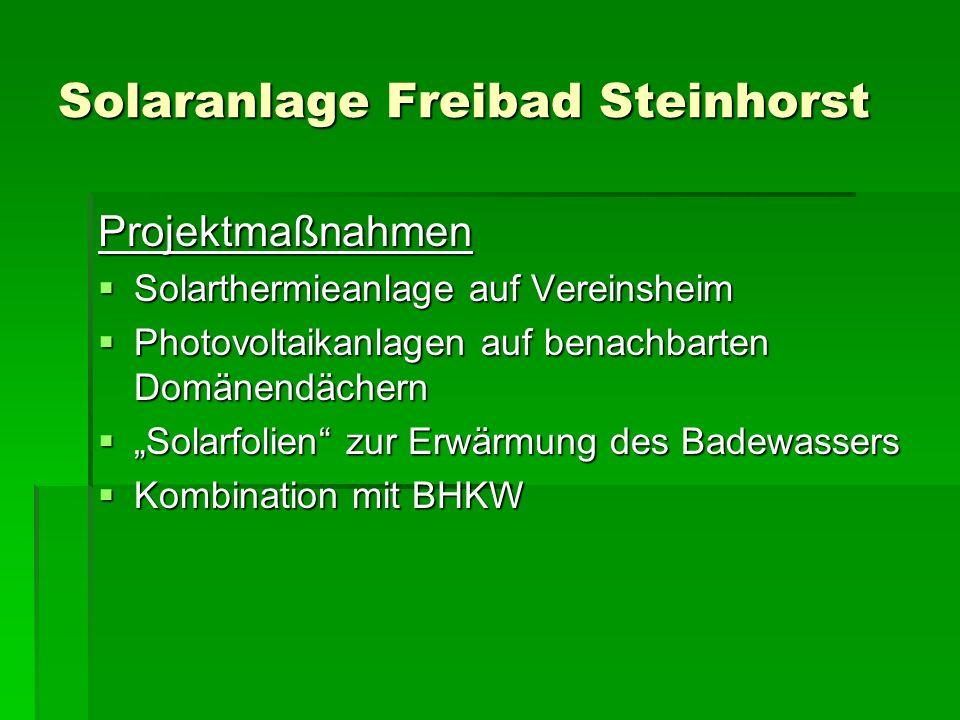 Solaranlage Freibad Steinhorst Projektmaßnahmen Solarthermieanlage auf Vereinsheim Solarthermieanlage auf Vereinsheim Photovoltaikanlagen auf benachbarten Domänendächern Photovoltaikanlagen auf benachbarten Domänendächern Solarfolien zur Erwärmung des Badewassers Solarfolien zur Erwärmung des Badewassers Kombination mit BHKW Kombination mit BHKW