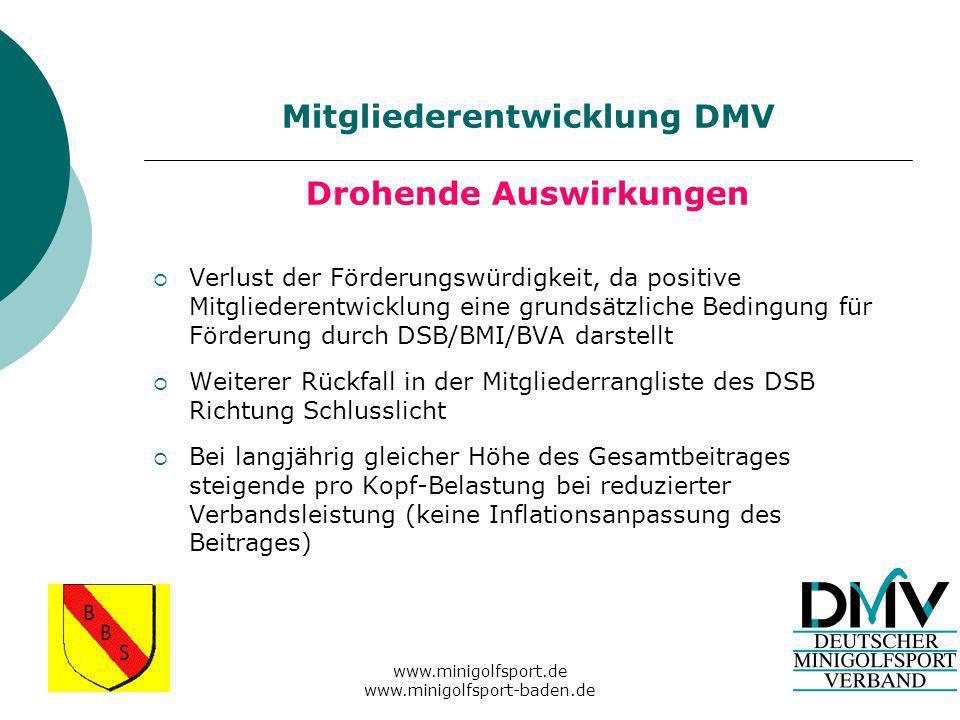 www.minigolfsport.de www.minigolfsport-baden.de Mitgliederentwicklung DMV Möglichkeiten zur Umkehr.