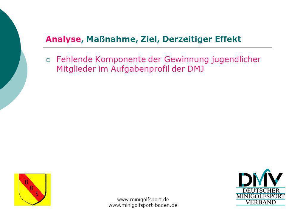 www.minigolfsport.de www.minigolfsport-baden.de Analyse, Maßnahme, Ziel, Derzeitiger Effekt Fehlende Komponente der Gewinnung jugendlicher Mitglieder im Aufgabenprofil der DMJ