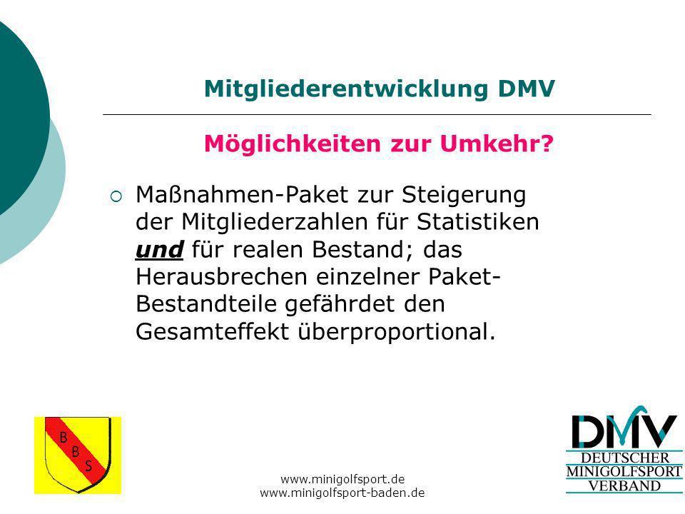 www.minigolfsport.de www.minigolfsport-baden.de Analyse, Maßnahme, Ziel, Derzeitiger Effekt Breitensportpakete rückläufig