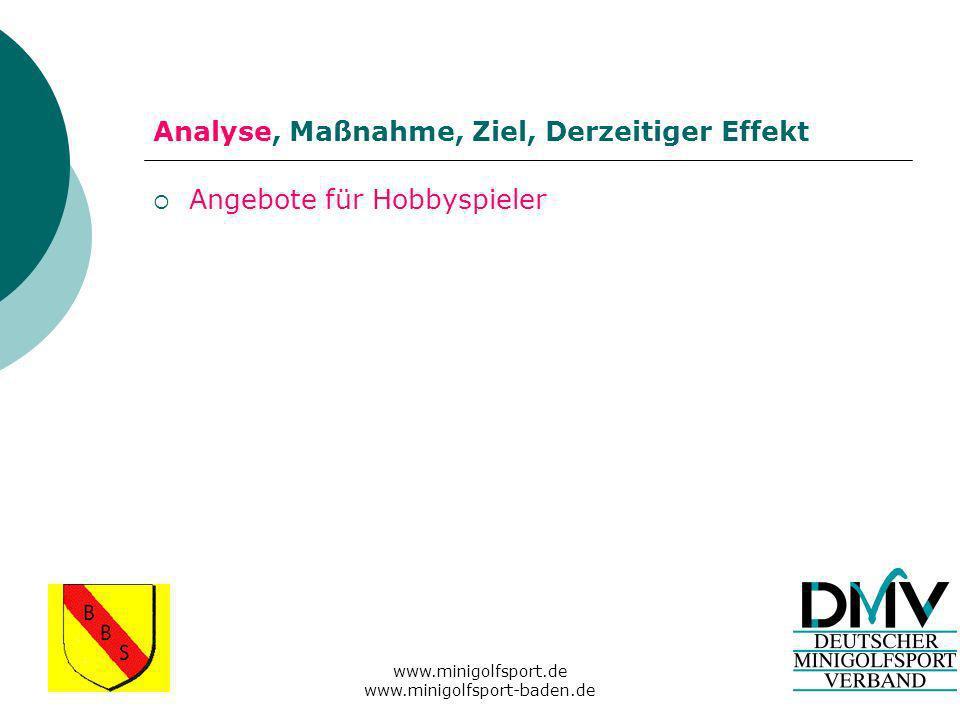 www.minigolfsport.de www.minigolfsport-baden.de Analyse, Maßnahme, Ziel, Derzeitiger Effekt Angebote für Hobbyspieler