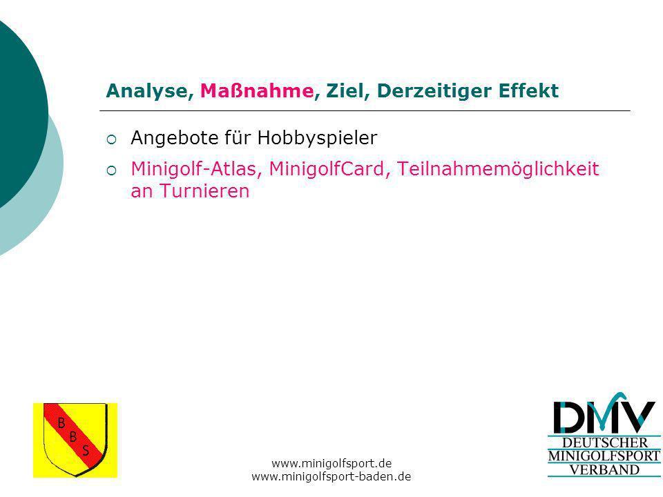 www.minigolfsport.de www.minigolfsport-baden.de Analyse, Maßnahme, Ziel, Derzeitiger Effekt Angebote für Hobbyspieler Minigolf-Atlas, MinigolfCard, Teilnahmemöglichkeit an Turnieren