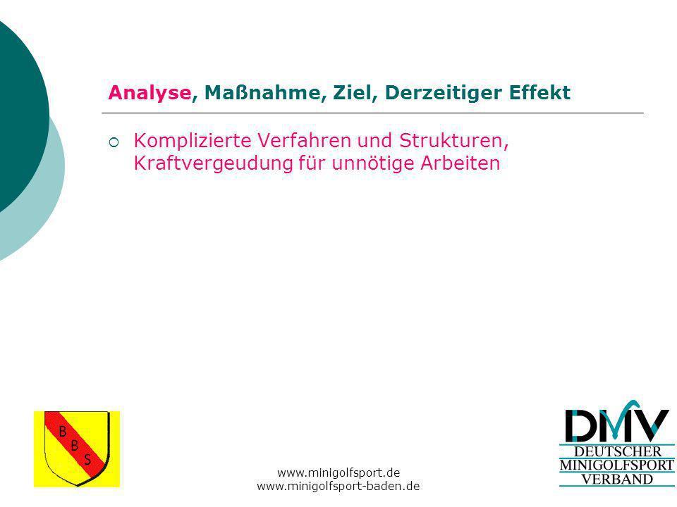 www.minigolfsport.de www.minigolfsport-baden.de Analyse, Maßnahme, Ziel, Derzeitiger Effekt Komplizierte Verfahren und Strukturen, Kraftvergeudung für unnötige Arbeiten