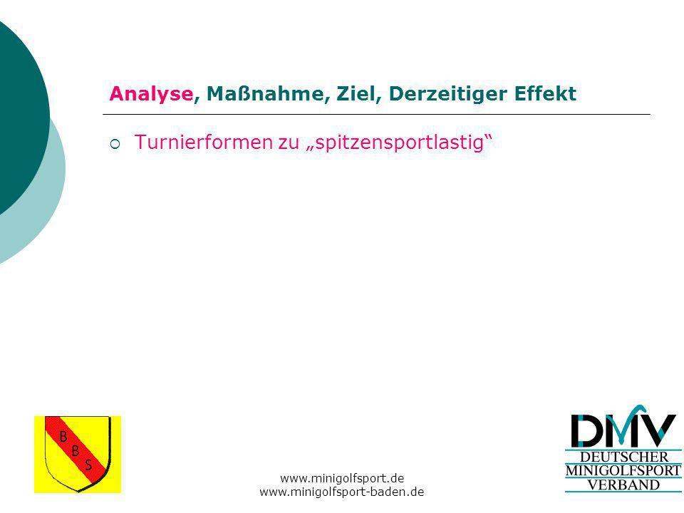 www.minigolfsport.de www.minigolfsport-baden.de Analyse, Maßnahme, Ziel, Derzeitiger Effekt Turnierformen zu spitzensportlastig