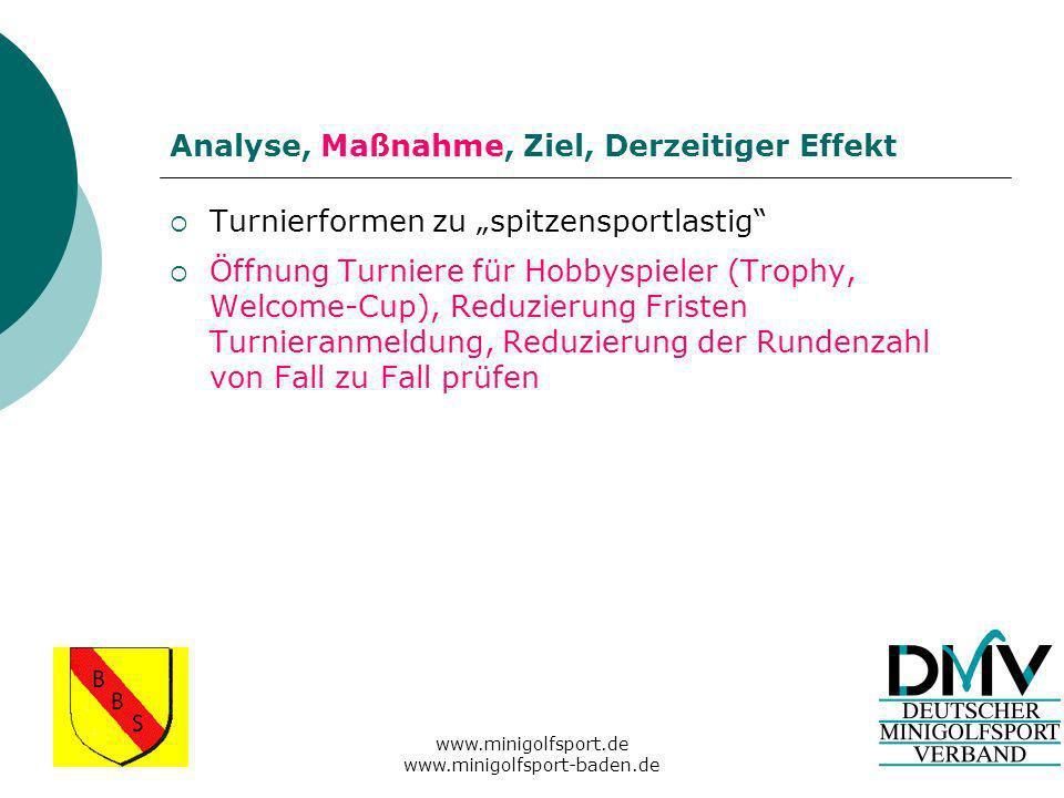 www.minigolfsport.de www.minigolfsport-baden.de Analyse, Maßnahme, Ziel, Derzeitiger Effekt Einbeziehung Minigolf-Industrie in Breitensportprojekte