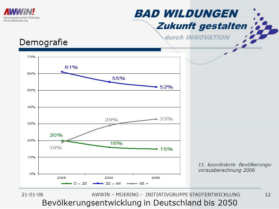 Zukunft gestalten durch INNOVATION BAD WILDUNGEN 21-01-08AWWIN – MOERING - INITIATIVGRUPPE STADTENTWICKLUNG 12 Demografie Bevölkerungsentwicklung in D