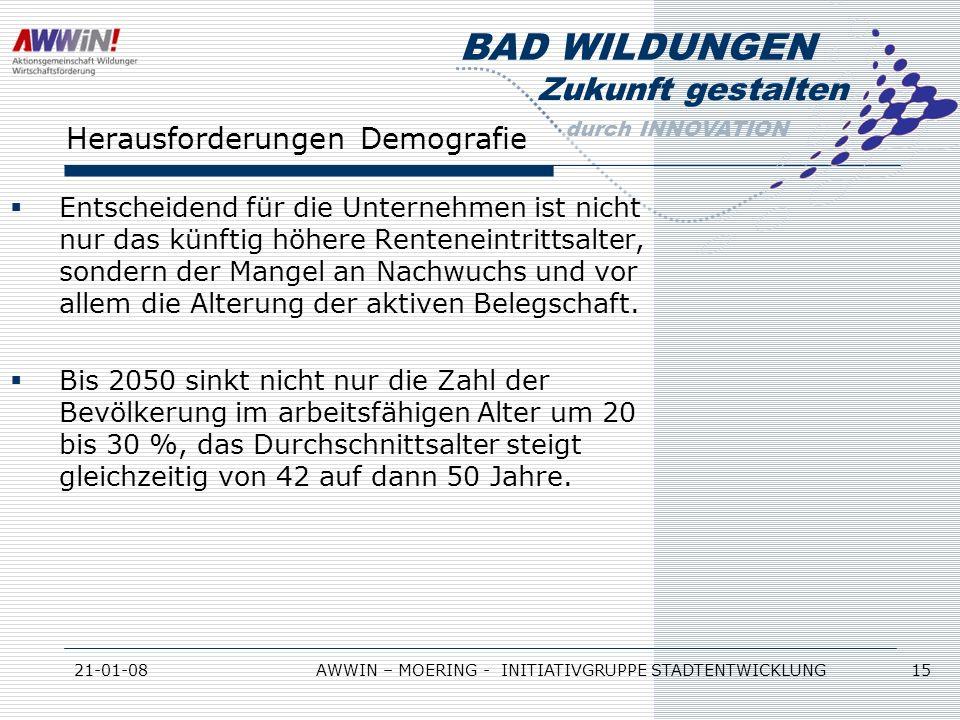 Zukunft gestalten durch INNOVATION BAD WILDUNGEN 21-01-08AWWIN – MOERING - INITIATIVGRUPPE STADTENTWICKLUNG 15 Herausforderungen Demografie Entscheide