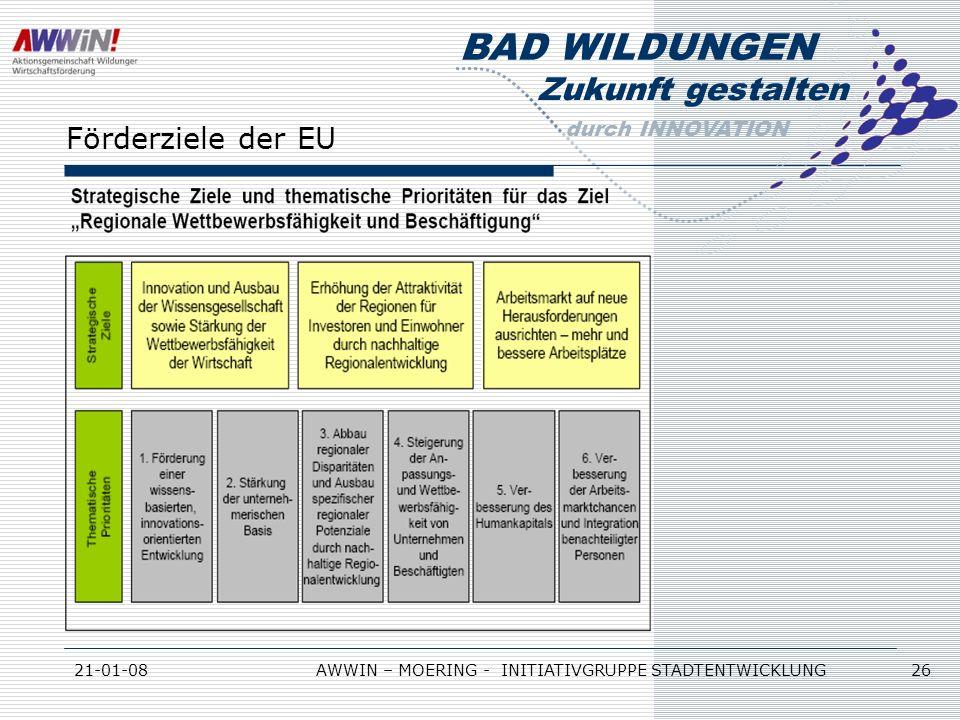 Zukunft gestalten durch INNOVATION BAD WILDUNGEN 21-01-08AWWIN – MOERING - INITIATIVGRUPPE STADTENTWICKLUNG 26 Förderziele der EU