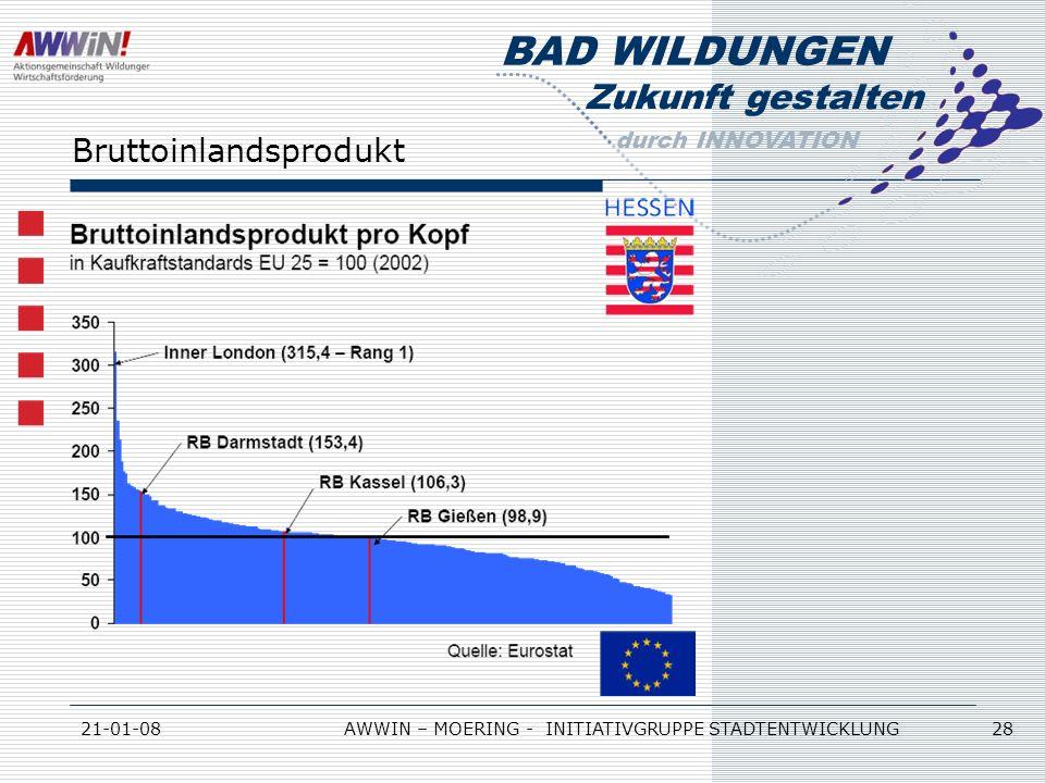 Zukunft gestalten durch INNOVATION BAD WILDUNGEN 21-01-08AWWIN – MOERING - INITIATIVGRUPPE STADTENTWICKLUNG 28 Bruttoinlandsprodukt