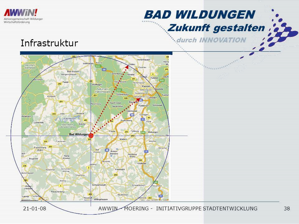 Zukunft gestalten durch INNOVATION BAD WILDUNGEN 21-01-08AWWIN – MOERING - INITIATIVGRUPPE STADTENTWICKLUNG 38 Infrastruktur