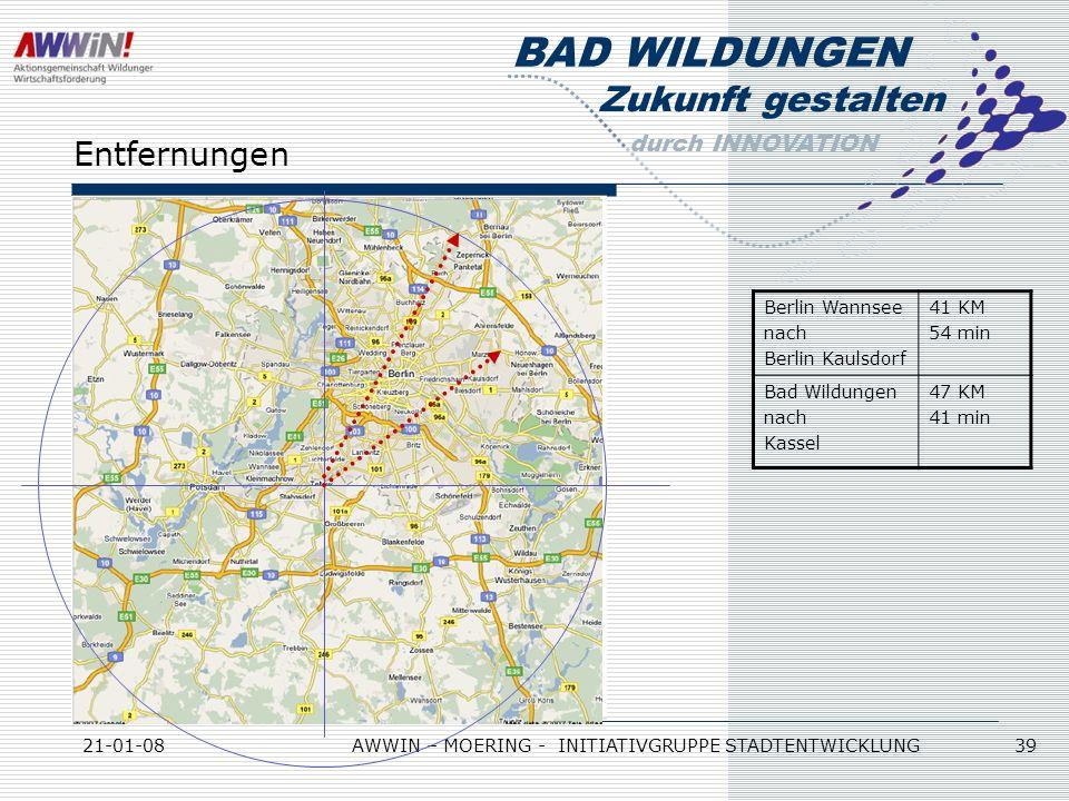 Zukunft gestalten durch INNOVATION BAD WILDUNGEN 21-01-08AWWIN – MOERING - INITIATIVGRUPPE STADTENTWICKLUNG 39 Entfernungen Berlin Wannsee nach Berlin