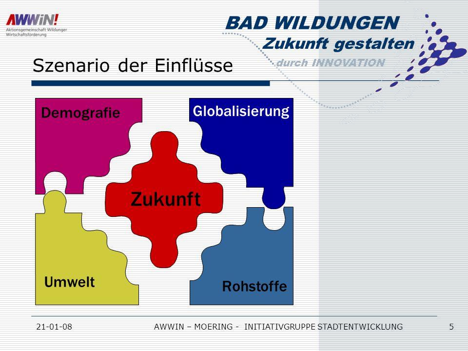 Zukunft gestalten durch INNOVATION BAD WILDUNGEN 21-01-08AWWIN – MOERING - INITIATIVGRUPPE STADTENTWICKLUNG 5 Szenario der Einflüsse Demografie Global