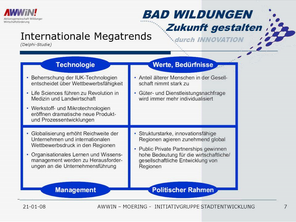 Zukunft gestalten durch INNOVATION BAD WILDUNGEN 21-01-08AWWIN – MOERING - INITIATIVGRUPPE STADTENTWICKLUNG 7 Internationale Megatrends (Delphi-Studie