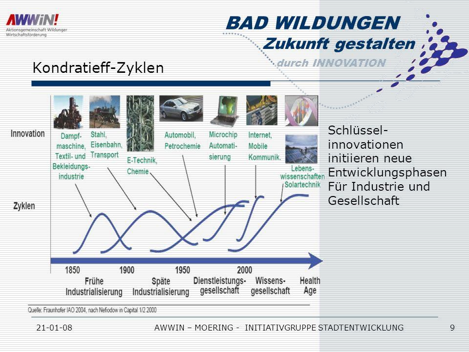 Zukunft gestalten durch INNOVATION BAD WILDUNGEN 21-01-08AWWIN – MOERING - INITIATIVGRUPPE STADTENTWICKLUNG 9 Kondratieff-Zyklen Schlüssel- innovation