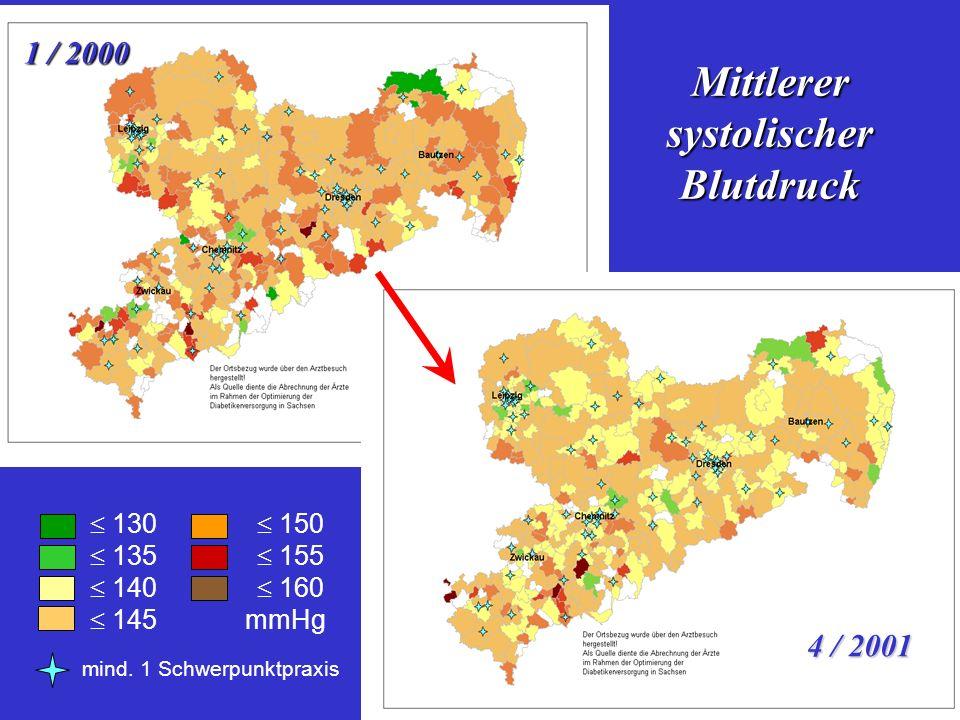 Mittlerer systolischer Blutdruck 4 / 2001 1 / 2000 130 150 135 155 140 160 145 mmHg mind. 1 Schwerpunktpraxis