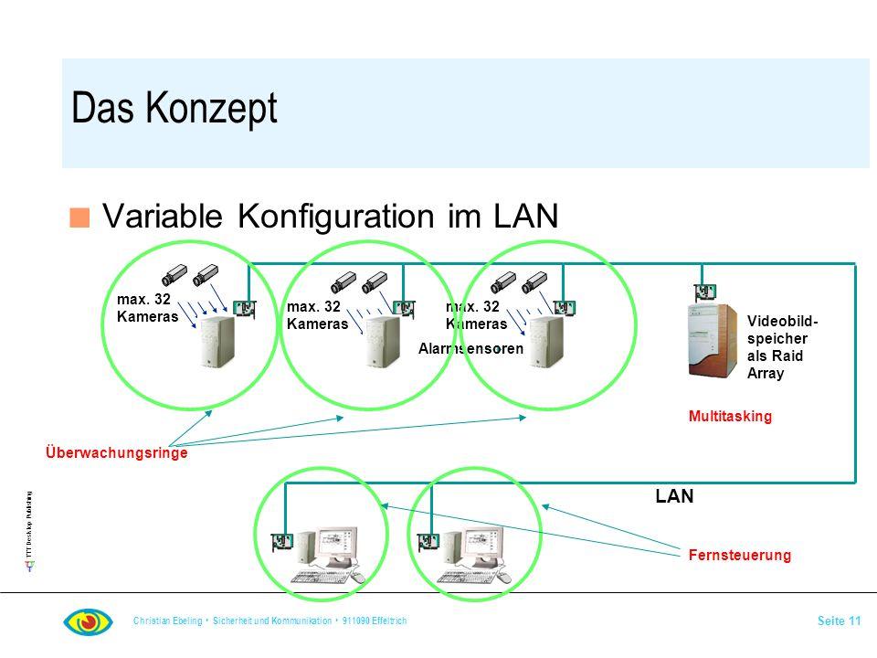 TTT Desktop Publishing Christian Ebeling Sicherheit und Kommunikation 911090 Effeltrich Seite 11 n Variable Konfiguration im LAN Das Konzept LAN max.