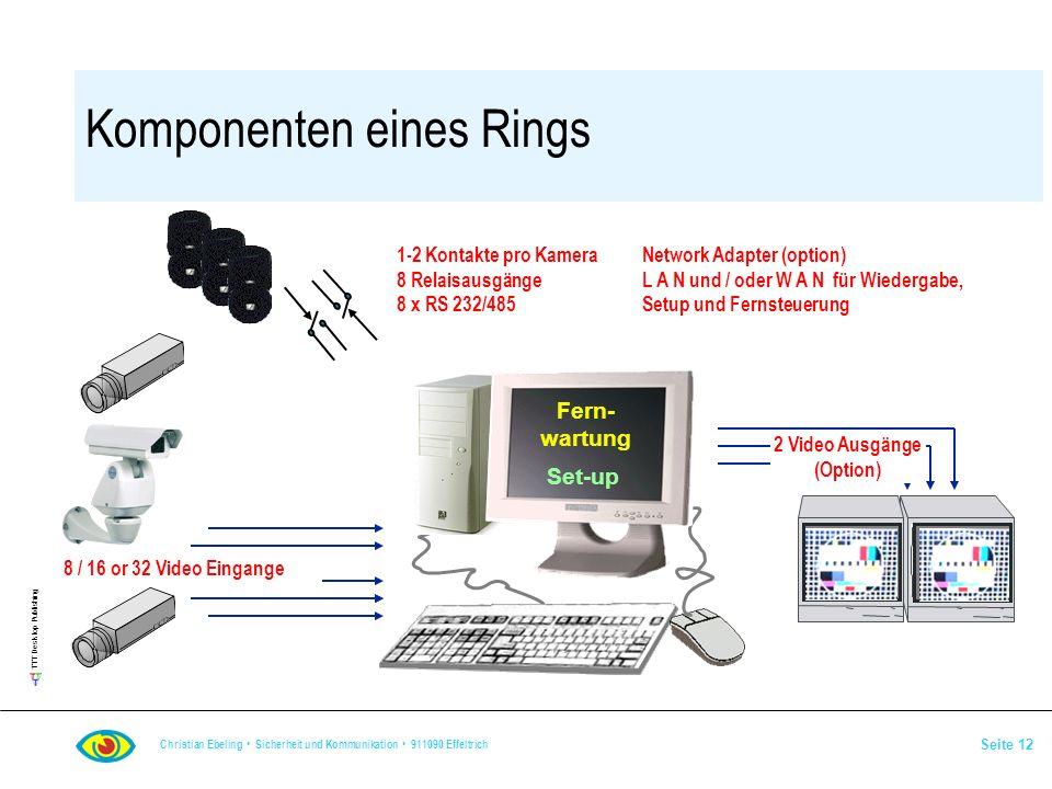 TTT Desktop Publishing Christian Ebeling Sicherheit und Kommunikation 911090 Effeltrich Seite 12 Komponenten eines Rings Fern- wartung Set-up 8 / 16 o